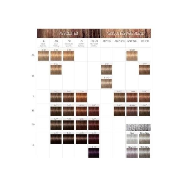 Schwarzkopf Igora Absolutes 5-70 oμορφια   μαλλιά   βαφή μαλλιών   βαφές μαλλιών